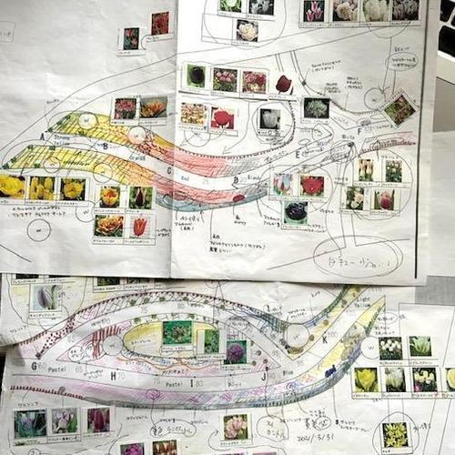 想像と現実の世界で、植物配置のデザイン
